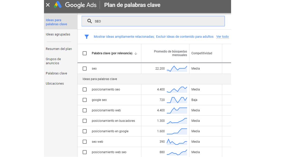 Google Ads Planificador de palabras Clave SEO