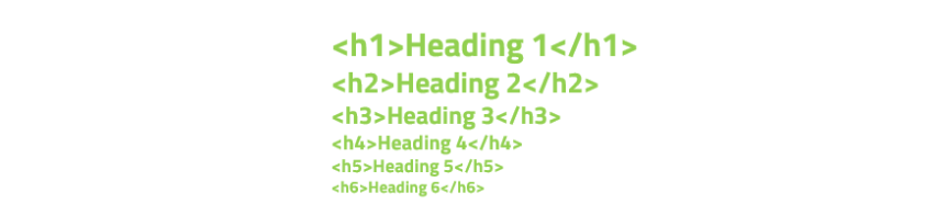 Headings SEO